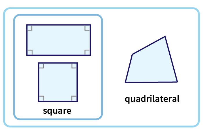 英語 五角形